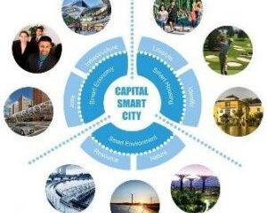 Why Should You Buy Capital Smart City Files from Sigma Properties?